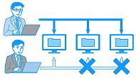 ワークフロー共通機能、複数会社対応