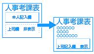 ワークフロー共通機能セクション管理
